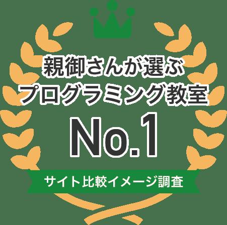 親御さんが選ぶプログラミング教室No.1(サイト比較イメージ調査)