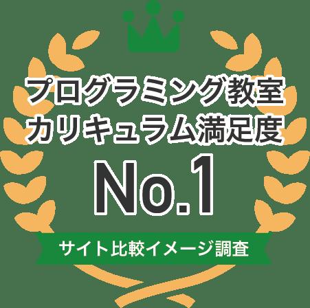 プログラミング教室カリキュラム満足度No.1(サイト比較イメージ調査)